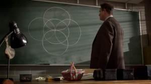The Venn diagram bandits strike again.